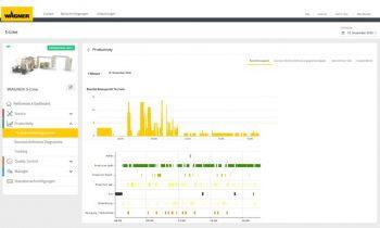 Leistungsüberwachung der Anlage einschließlich Daten zum Maschinenstatus, Beschichtungszeiten u .v. m. (Bild: Wagner).