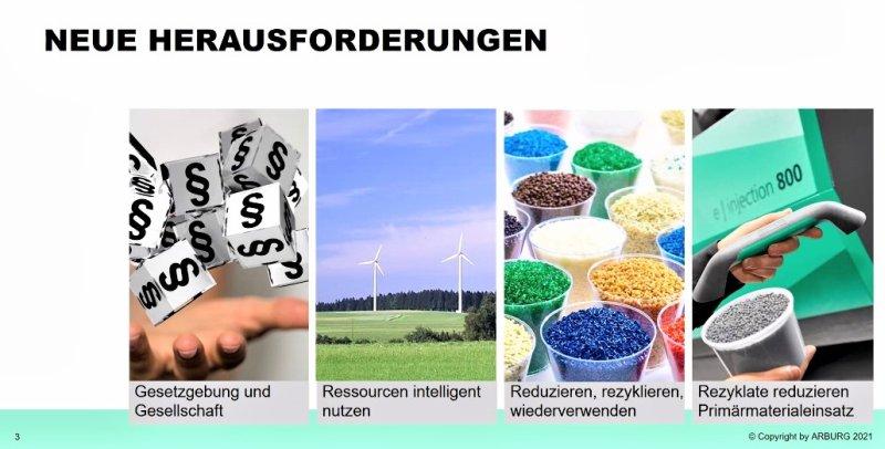 Das Thema Nachhaltigkeit beschäftigt auch den Mittelstand (Bild: Innonet/Arburg).
